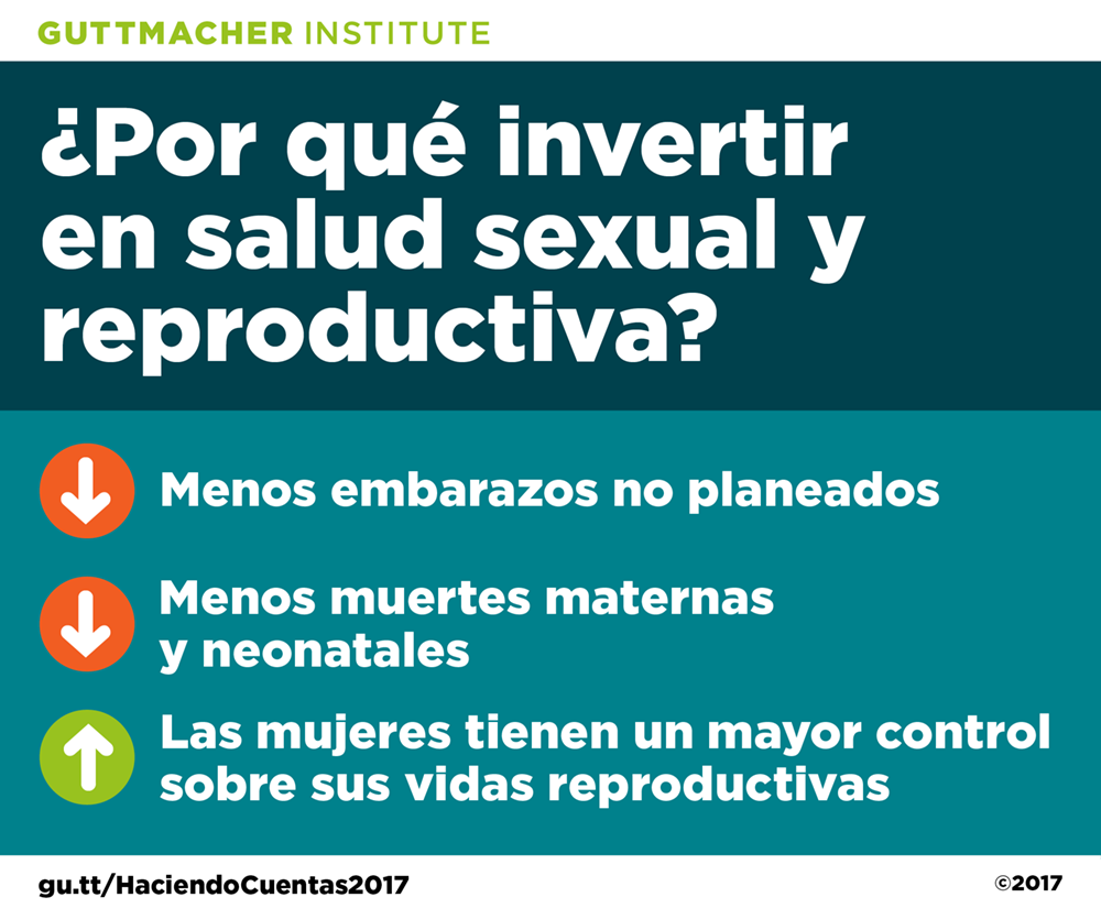 Derecho salud sexualy reproductiva