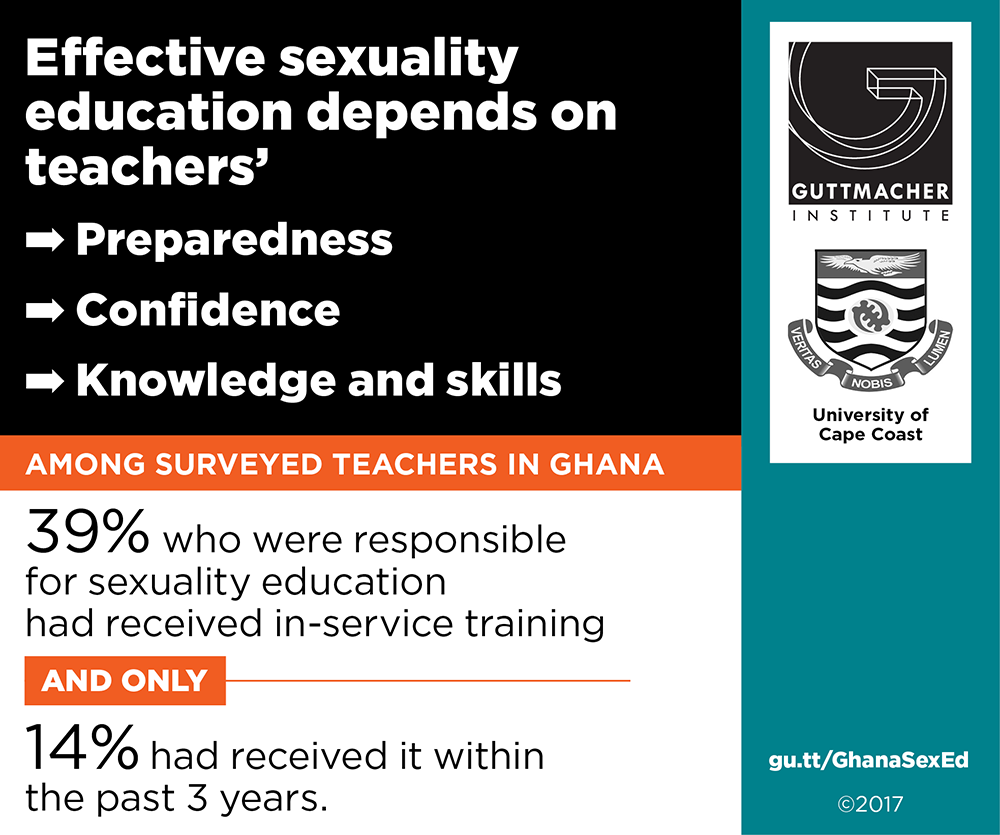 Guttmacher sex education