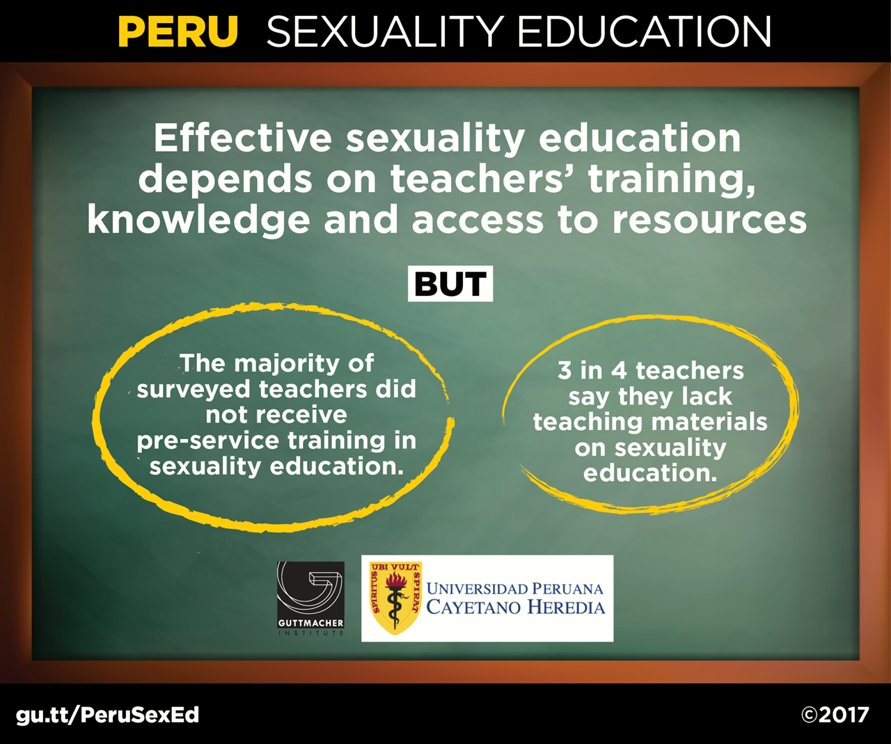 sex teaching material education for