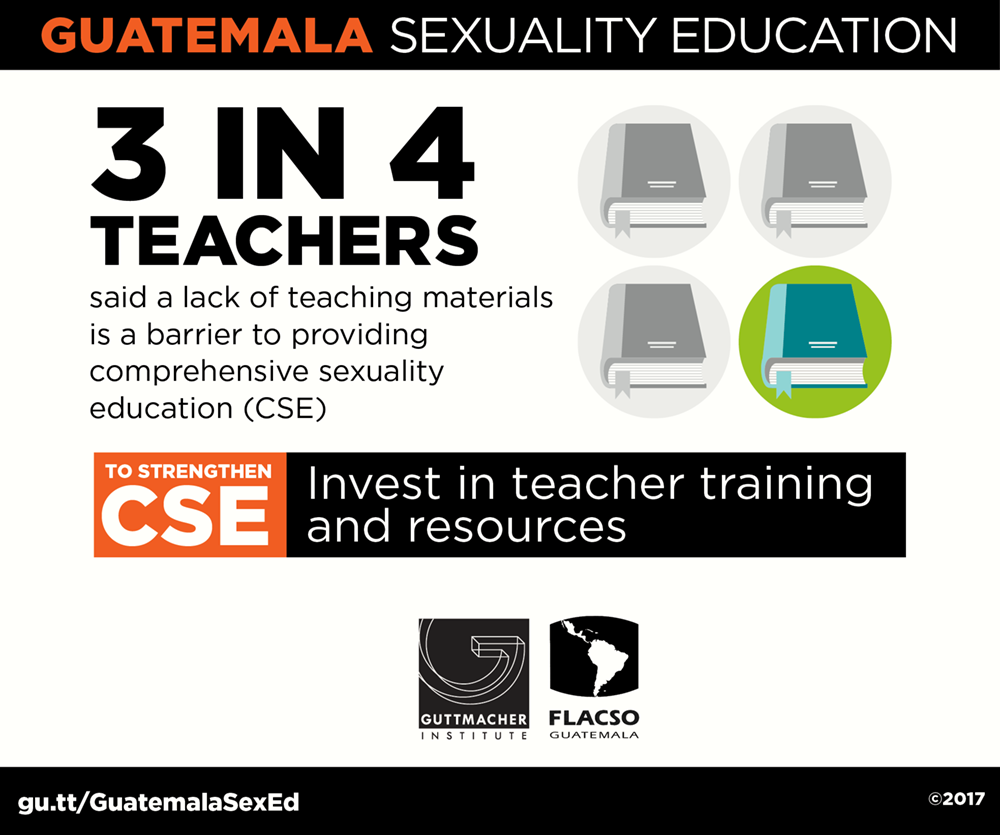 Resources for teachers on sexuality education, Guatemala