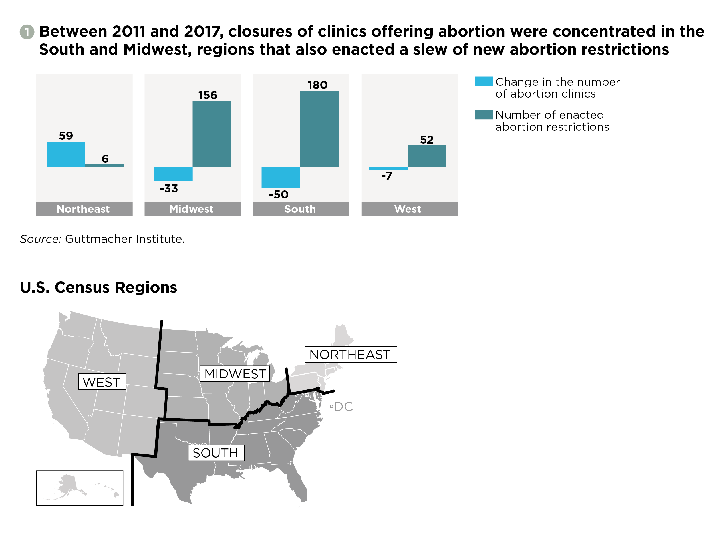 foto de The U.S. Abortion Rate Continues to Drop: Once Again, State ...
