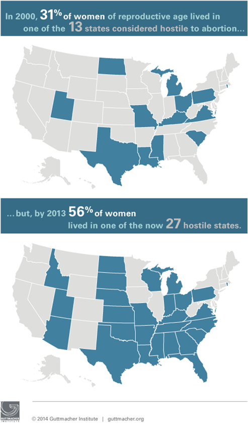 Percentage of women living in states hostile to abortion