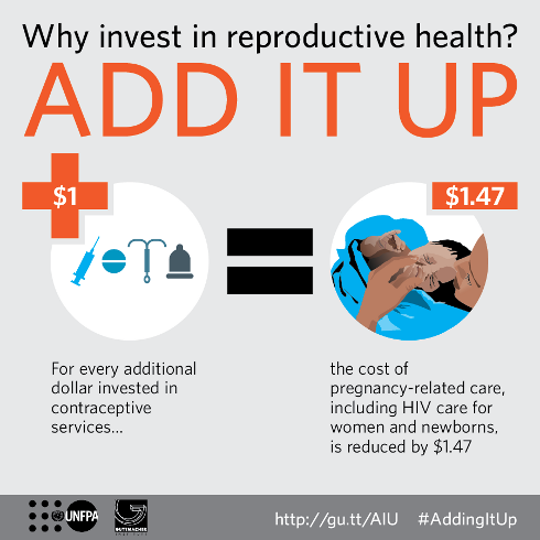 Why invest in reproductive health? Add It Up