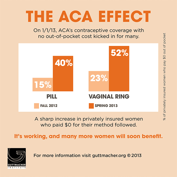 The ACA Effect