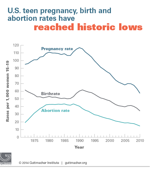 Abortion - Wikipedia