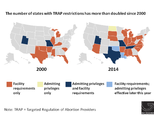 The number of states with TRAP restrictions has more than doubled since 2000