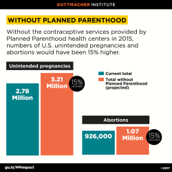 an analysis of the issue of abortion in the united states Questions of law there are many  legal abortion in the united states rather, the issue would return  actually reduce abortion in a 2008 analysis conducted.