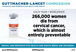 Graphic showing that 266,000 women worldwide die from preventable cervical cancer each year