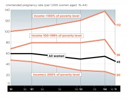 an analysis of the pregnancy for a women and the process of abortion in the united states Farris and jeffrey wall, the deputy us solicitor general who argued on  the  state use other methods to make sure that pregnant women are.