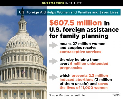 U.S. Foreign Aid Helps Women and Families and Saves Lives