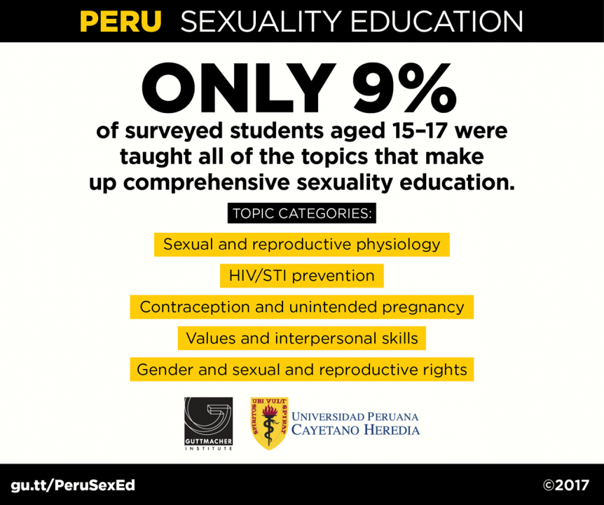 Support for comprehensive sex education