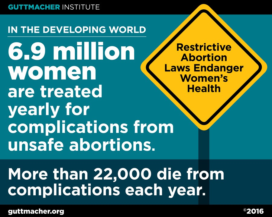 Consequences of unsafe abortion in the developing world