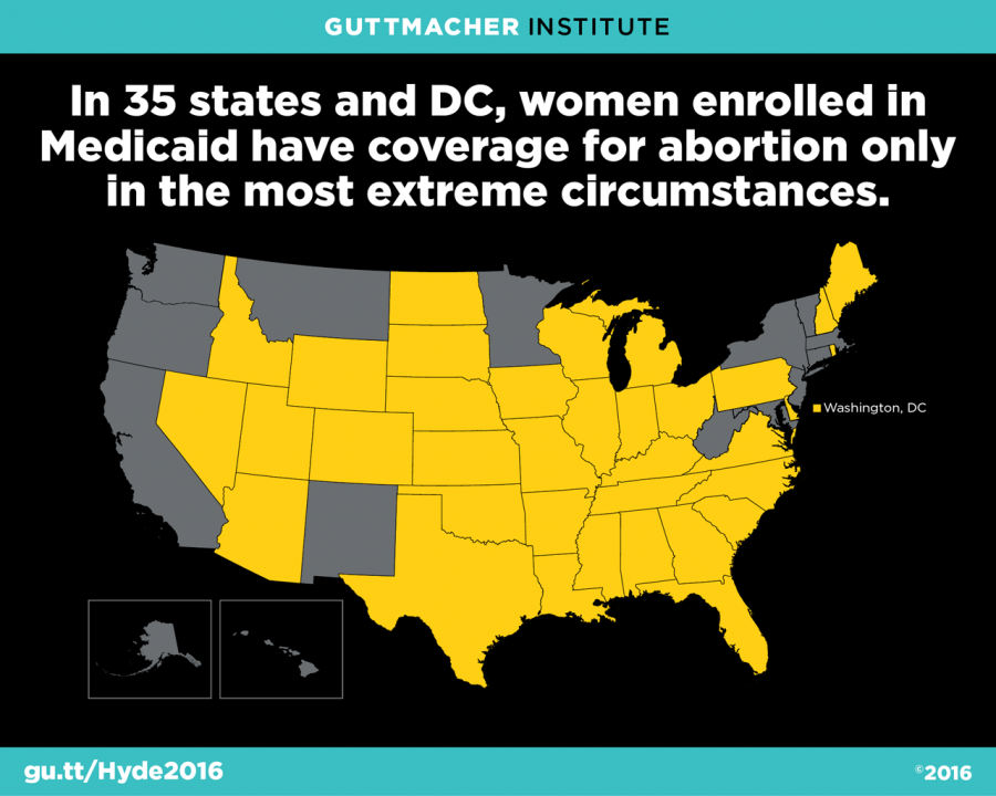 GPR Hyde Amendment Map 2016